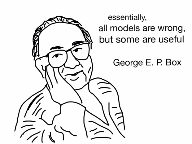 "George Box: ""Essentially, All Models Are Wrong But Some Are Useful."""