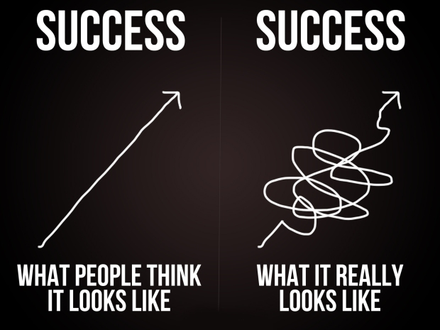 "xkcd: ""Success, what people think it looks like, what it really looks like."""