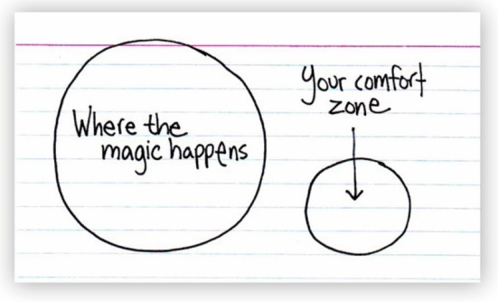 "Unknown: ""Where the magic happens. Your comfort zone."""